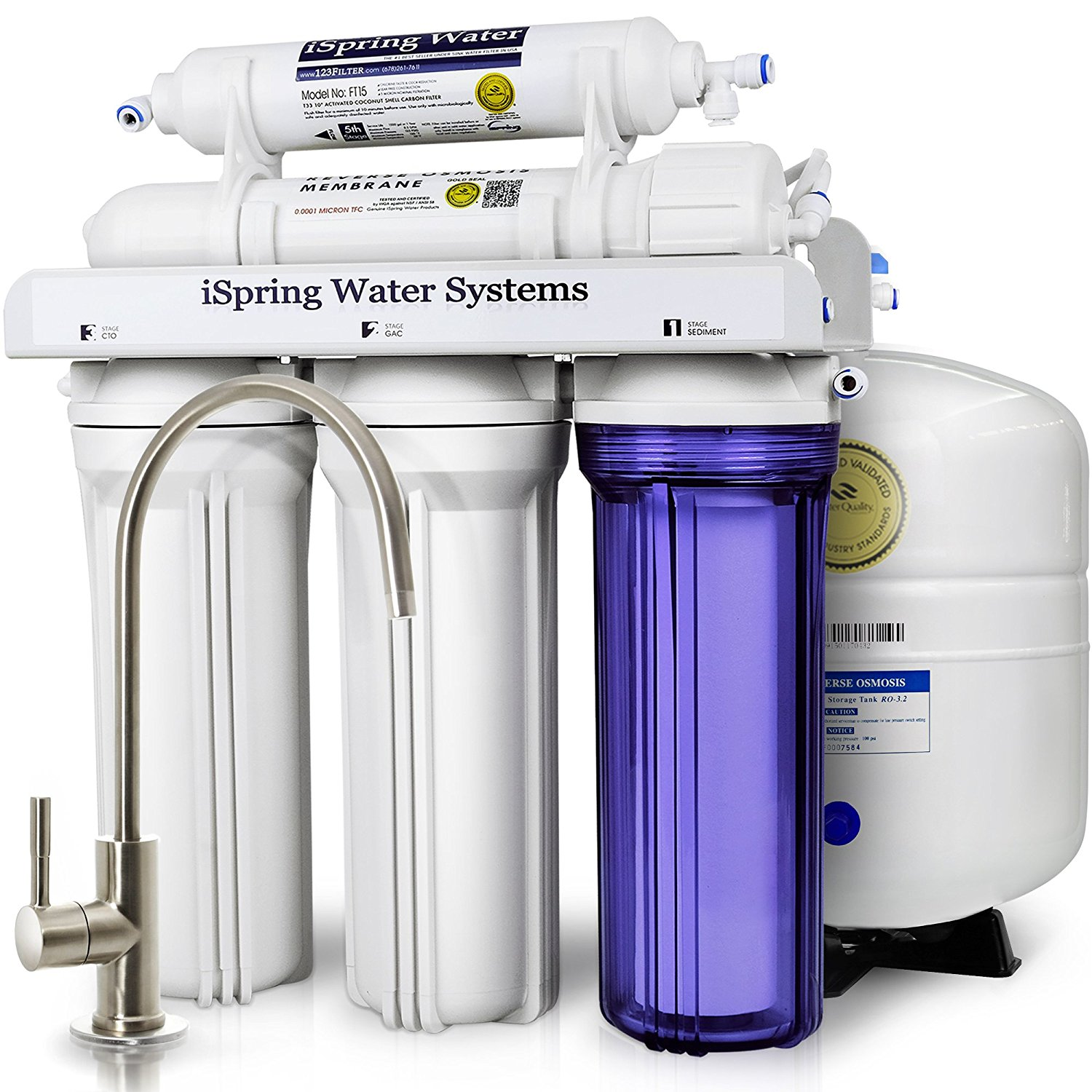 comparison of top 5 residential water filtration systems